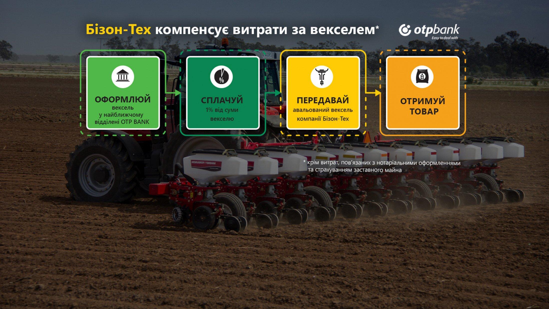 Авальовані векселі для сільгоспвиробників та фермерів від Бізон-Тех та ОТП Банк